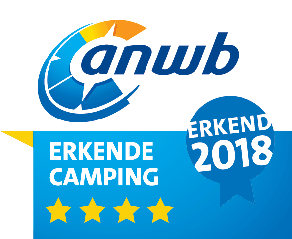 ANWB-classificatie voor 2018